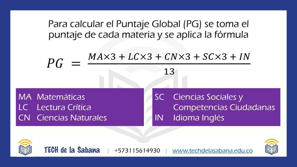 Cálculo del puntaje global para el examen de validación. Academia de Bachillerato Virtual.