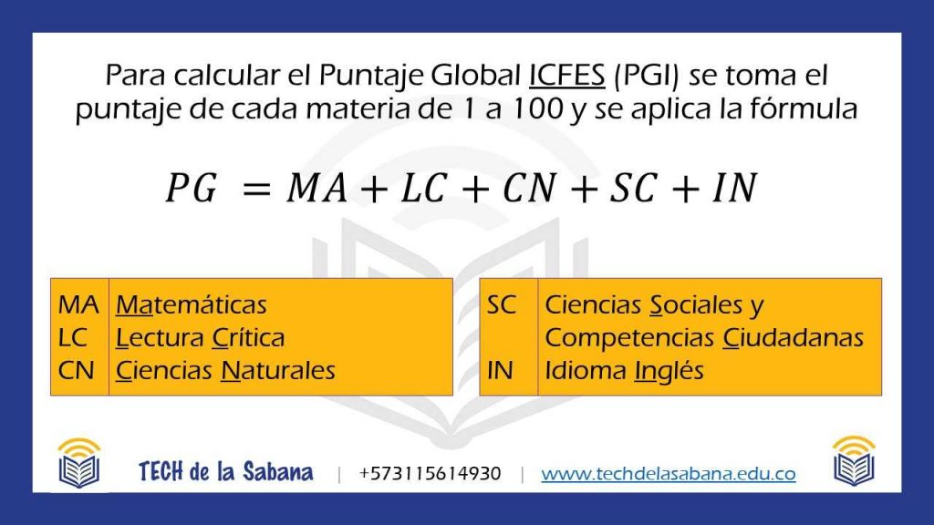 Cómo se realiza el cálculo del puntaje global para ICFES. Academia de Bachillerato Virtual