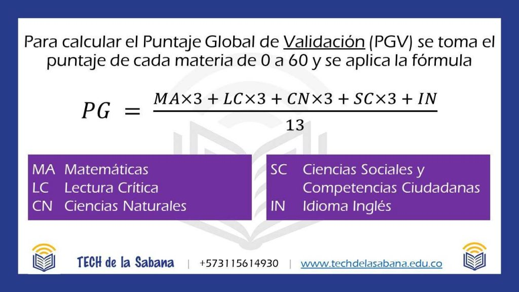 Cómo se realiza el cálculo del puntaje global para validación del bachillerato. Academia de Bachillerato Virtual