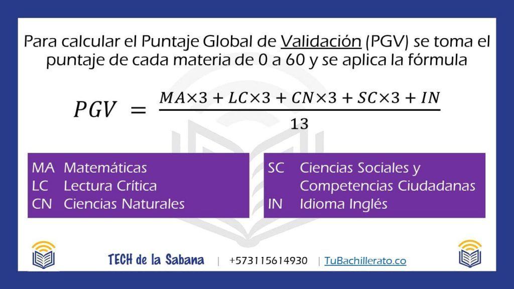 Cómo calcular el puntaje global para el examen de validación del bachillerato. Academia de Bachillerato Virtual.