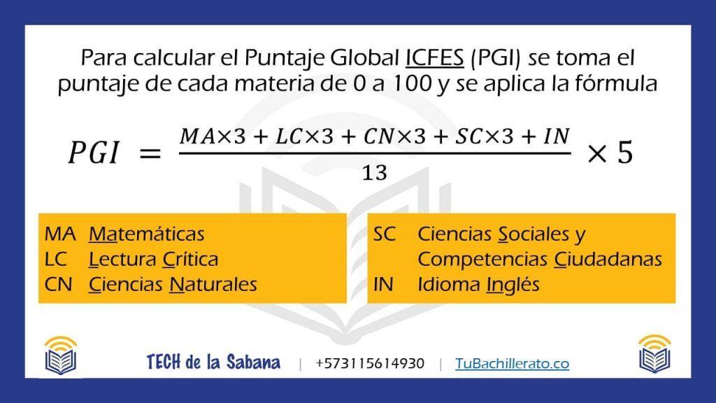 Cómo calcular el puntaje global para la prueba SABER 11. Academia de Bachillerato Virtual.